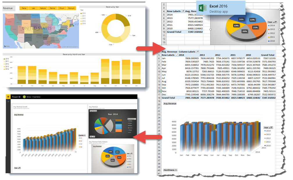 Analyze reports directly in Excel from Power BI workspace or groups