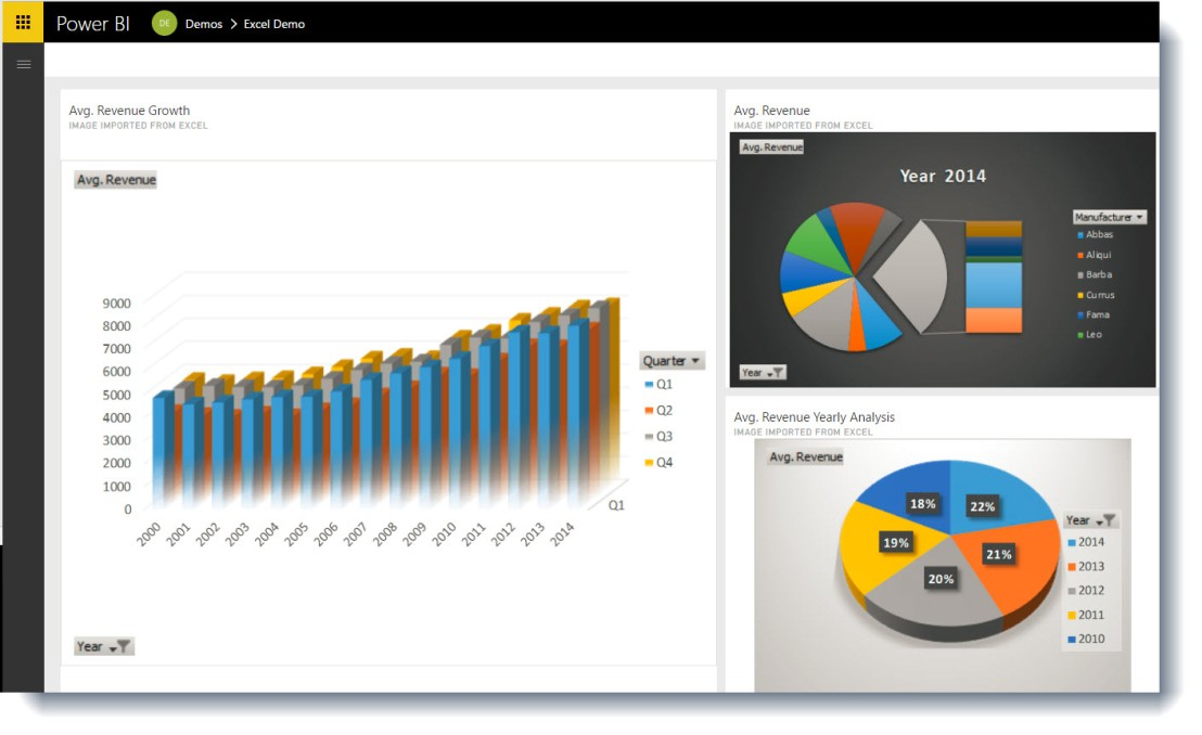 ex-power-bi-dashboard